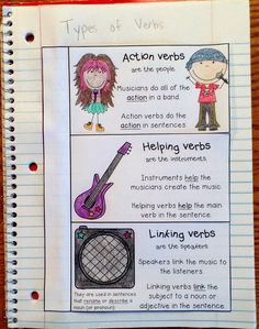 Free Interactive Notebook Entry for the Types of Verbs  (action, helping, linking)