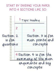 FREE Note-Taking Templates FREE Note-Taking Templates www.homeschoolgiv Take notes with these FUN note-taking templates! The post FREE Note-Taking Templates appeared first on School Ideas. Note Taking Strategies, Note Taking Tips, Taking Notes, Visual Note Taking, School Organization Notes, Study Organization, College Notes, School Notes, College Note Taking