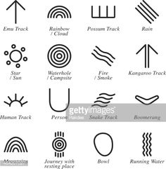 Australian Aboriginal Art Silhouette Icons royalty-free australian aboriginal art silhouette icons stock vector art & more images of australian aboriginal culture Aboriginal Tattoo, Aboriginal Art Symbols, Aboriginal Education, Aboriginal Dot Painting, Aboriginal Culture, Indigenous Education, Art Education, Aboriginal Art Australian, Indigenous Australian Art