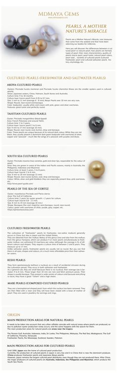 Pearls, a Mother Nature's Miracle. Cultured Pearls (Freshwater and Saltwater Pearls). Akoya Pearls, Tahitian Pearls, South Sea Pearls, Keshi and Mabe Pearls.