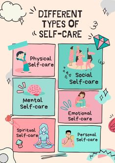 Self Care, Different Types, Canvas, Tela, Canvases