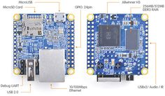 Smaller & Faster than Raspberry Pi Zero: Meet NanoPi NEO ARM Linux Development Board
