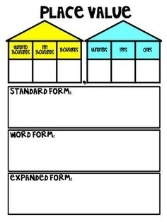 This is a great poster that can be enlarged, printed, and laminated for you to use as an anchor chart to write numbers in multiple forms during your place value unit. #placevalue