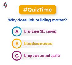 Content Marketing, Digital Marketing, Seo Ranking, Best Seo, Campaign, Website, Create, Building, Link