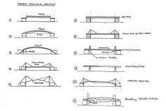 Caitlin Mueller: Structures + Architecture