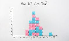 Use Post-it® Notes to collect and visualize data as Histograms in math for measurement and data standards Math Teacher, Math Classroom, Teaching Math, Future Classroom, Teaching Ideas, Math Strategies, Math Resources, Classroom Resources, Classroom Ideas
