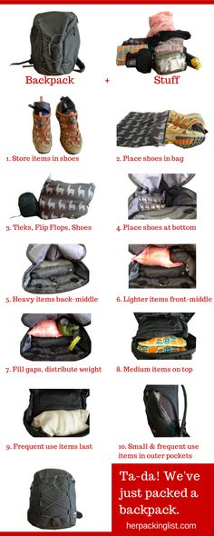 Step by step, packing a backpack