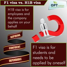 https://www.optnation.com/  Want to study or work abroad? Confused between F1 visa and H1b visa? Here is a brief description which can just clear your doubts about both the visas. Some tips so that you can have OPT jobs or work in USA :http://www.optnation.com/blog/