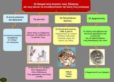 δασκάλα ΒΜ3: Τα αρχαϊκά χρόνια