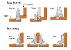 how to install european hinges hinge for inset face frame doors installing hinges install european hinges video Custom Cabinet Doors, Cabinet Door Styles, Kitchen Cabinets Door Hinges, Diy Kitchen Cabinets, Diy Furniture Projects, Woodworking Furniture, European Hinges, Kitchen Layout Plans, Interior Design Sketches