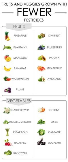 It isn't necessary to buy every single food in its organic form. There are a number of foods that are perfectly fine being purchased at the lower, conventional produce price. Here are just a few fruits and vegetables that you can buy without the organic label because they have been shown to be grown with fewer pesticides than other produce.