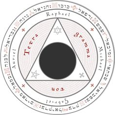 Archangel seal protection