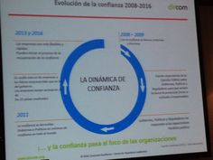 (2) Etiqueta #comcorporativaudep en Twitter