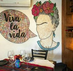 Inspirations of Frida