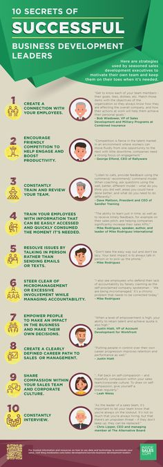 How to be a Successful Business Development Manager and Leader - Business Management - Ideas of Business Management - A vision without a strategy remains an illusion. Here are 10 strategies for leading a successful business development team. Business Sales, Business Analyst, Business Marketing, Successful Business, Media Marketing, Digital Marketing, Strategy Business, Finance Business, Business Infographics