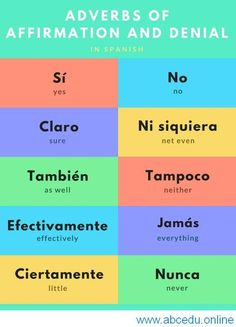 Starting to learn a language can be fascinating and remarkable. Take a look at a variety of my easiest tricks for Starting to learn a language can be fascinating and remarkable. Take a look at a variety of my easiest tricks for Learn To Speak Spanish, Learn Spanish Online, Learn English Words, Spanish Help, Spanish Language Learning, English Vocabulary Words, Teaching Spanish, Teaching French, Spanish Activities