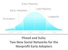 Pheed and Sulia: Two New Social Networks for the Nonprofit Early Adopters