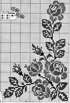 - - You can make really special designs for textiles with cross stitch. Cross stitch models may very nearly amaze you. Cross stitch newcomers will make the models they desire without difficulty. Cross Stitch Quotes, Cross Stitch Letters, Cross Stitch Borders, Cross Stitch Rose, Cross Stitch Samplers, Cross Stitch Flowers, Cross Stitch Charts, Cross Stitch Designs, Cross Stitching