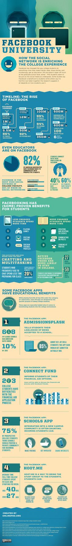 Facebook University :: How the Social Network is enriching the College Experience #infografik