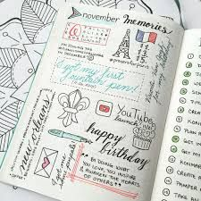 Image result for bullet journal page ideas