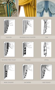 drapery or valance terms