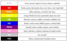 Psicología del color: significado y curiosidades de los colores Wicca, Lunar Magic, Yoga Mantras, Baby Witch, Drawing Expressions, Christmas Nail Art Designs, Weird Art, Book Of Shadows, Design Thinking