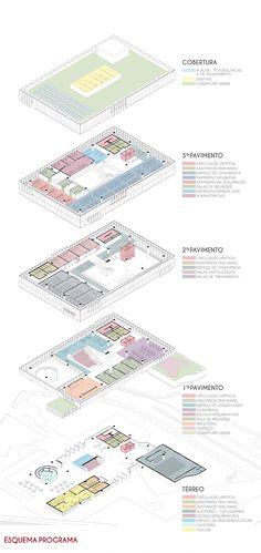 Hub de inovação banco do nordeste - HUBINE, Fortaleza Architecture Visualization, Architecture Drawings, Architecture Design, Axonometric View, Conceptual Drawing, Site Analysis, Concept Diagram, Infographic, Presentation