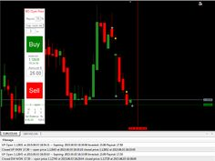 Valuation of binary options signals live review