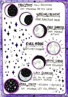 phases of the moon Witchcraft Spell Books, Witch Spell Book, Wicca Witchcraft, Magick, Grimoire Book, Kunstjournal Inspiration, Witchcraft For Beginners, Moon Witch, Eclectic Witch