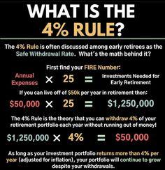 Financial Tips, Financial Literacy, Wealth Management, Money Management, Investment Portfolio, Business Money, Budgeting Finances, Investing Money, How To Get Money