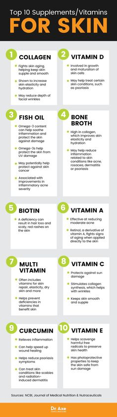 Top 10 Vitamins for Skin Health Vitamins A, C, D and E along with biotin are some of the best vitamins for skin health. Other supplements can also be helpful. Top 10 Vitamins for Skin Health Vitamins For Skin, Health Vitamins, Health And Nutrition, Health And Wellness, Health Fitness, Vitamins For Women, Natural Vitamins, Fitness Gear, Fitness Diet