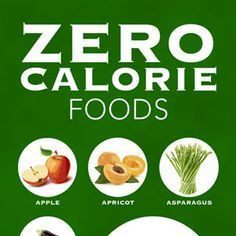 A List of Diet-Friendly, Zero Calorie Foods. Add some of these to your next meal for some added nutrition and fullness.