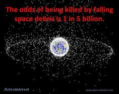 The odds of falling Space debris........