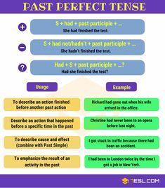 Verb Tenses: English Tenses Chart with Useful Rules & Examples - 7 E S L English Grammar Tenses, English Grammar Worksheets, English Verbs, Grammar Lessons, English Vocabulary Words, Grammar Rules, Writing Lessons, Study English Grammar, Learn English Words