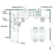 Apartment Floor Plans further BBQ Island Dimensions likewise Kitchen Floor Plans further Kitchen Floor Plans together with 0  20228371 20515390 00. on small kitchens floor plans