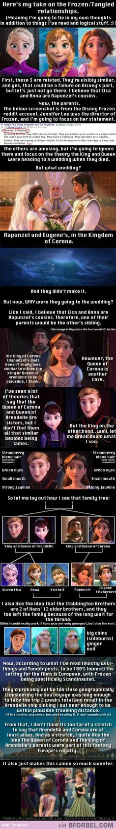 Relationship On Frozen And Tangled I like this one, cause I had thoughts about Hans being related to the brothers from Tangled too