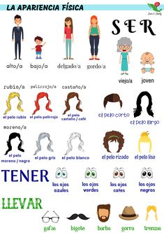 Describing Physical Appearances Spanish for kids, teens, adults – picture dictionary style The words and phrases are color coded for the verb that they. Learn Spanish Free, Learning Spanish For Kids, Learn To Speak Spanish, Study Spanish, Spanish Lesson Plans, Spanish Language Learning, Spanish Lessons, Teaching Spanish, Elementary Spanish
