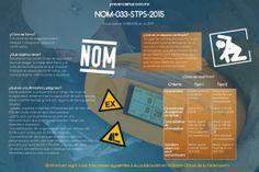 Infografía: NOM-033-STPS-2015, Condiciones de seguridad para realizar trabajos en espacios confinados.