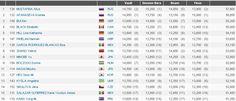 WAG Universiade AA finals results