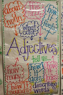 Adjective Anchor Chart (even though for lower grades this would help older students)