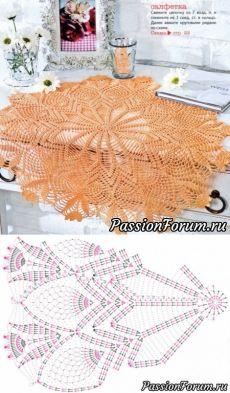 Thread Crochet, Filet Crochet, Crochet Motif, Crochet Yarn, Diy Crafts New, Diy Crafts Crochet, Crochet Home, Crochet Square Patterns, Crochet Patterns Amigurumi