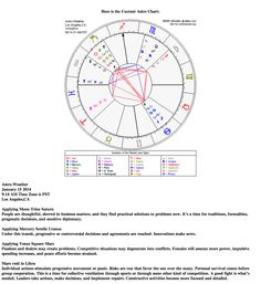 Astrological weather for January 15, 2013 www.astroconnects.com #astrology #weather #horoscope #transits #zodiac #astroweather
