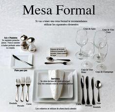 Rachel´s Fashion Room: Protocolo: Cómo poner la mesa correctamente