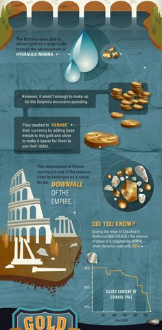 A Visual History Of Gold: The Most Sought After Metal On Earth