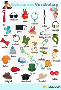 Learn Clothes & Accessories Vocabulary in English - ESL Buzz Flashcards Anglais, Vocabulary List, Vocabulary In English, English Time, English Fun, English Study, English Class, English Words, English Grammar