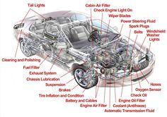 Car Parts Name >> 246 Basta Bilderna Pa Car Parts Names I 2019 Car Brake Repair Car