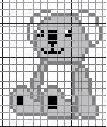 Kowala Teddy Bear graph