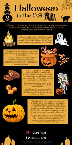 halloween in the us halloween infographic - Crazy Halloween Facts