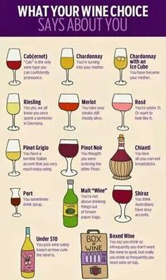 Brandy and Wine. Top Tips For Becoming A Wine Expert. Do you know a lot about wine? This article offers a lot of information pertaining to wine. There is much to know regarding wine in your life and how it can Guide Vin, Wine Guide, Pinot Noir, Wein Poster, Art Du Vin, Escapade Gourmande, Types Of Wine, Wine Quotes, Friday Humor