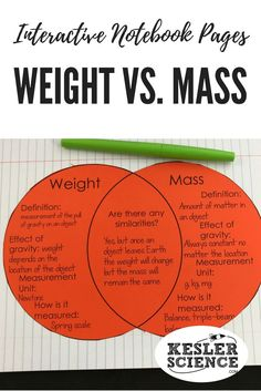 Compare And Contrast Mass Weight Venn Diagram Kia Rio Wiring Stereo Ag Science: Hypothesis Worksheet Answers | Curriculum Pinterest Science, Worksheets ...